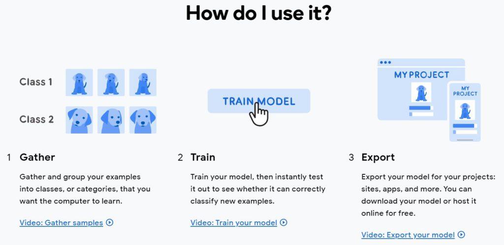 How to use Teachable Machine