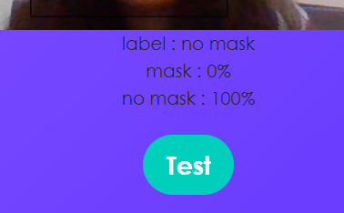 Pre-trained model - Mask Detection