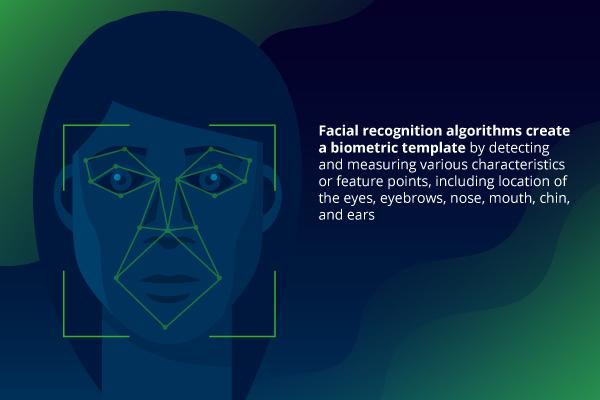 facial-recognition